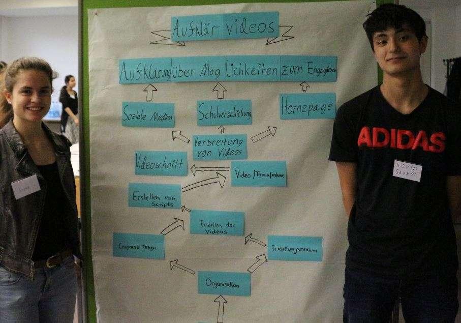 Aufklärvideos zu Jugendengagement