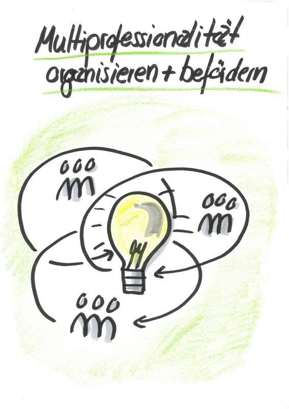 Gestaltungsprinzip: Multiprofessionalität organisieren und befördern