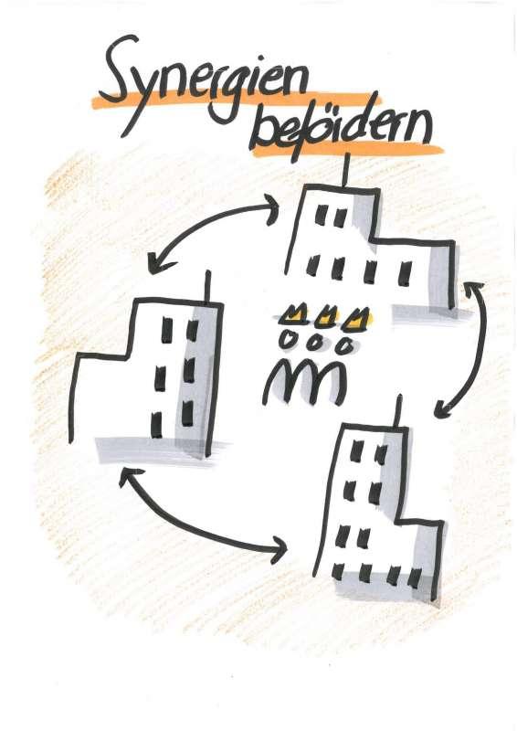 Gestaltungsprinzip: Synergien befördern